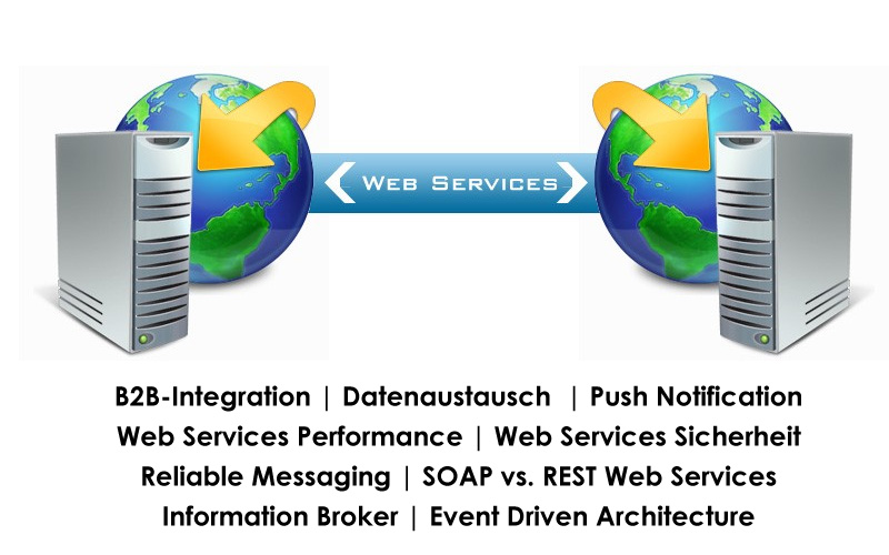 B2B-Integration, Datenaustausch, Push Notification, Web Services Performance, Web Services Sicherheit, Reliable Messaging, SOAP vs. REST Web Services, Information Broker, Event Driven Architecture